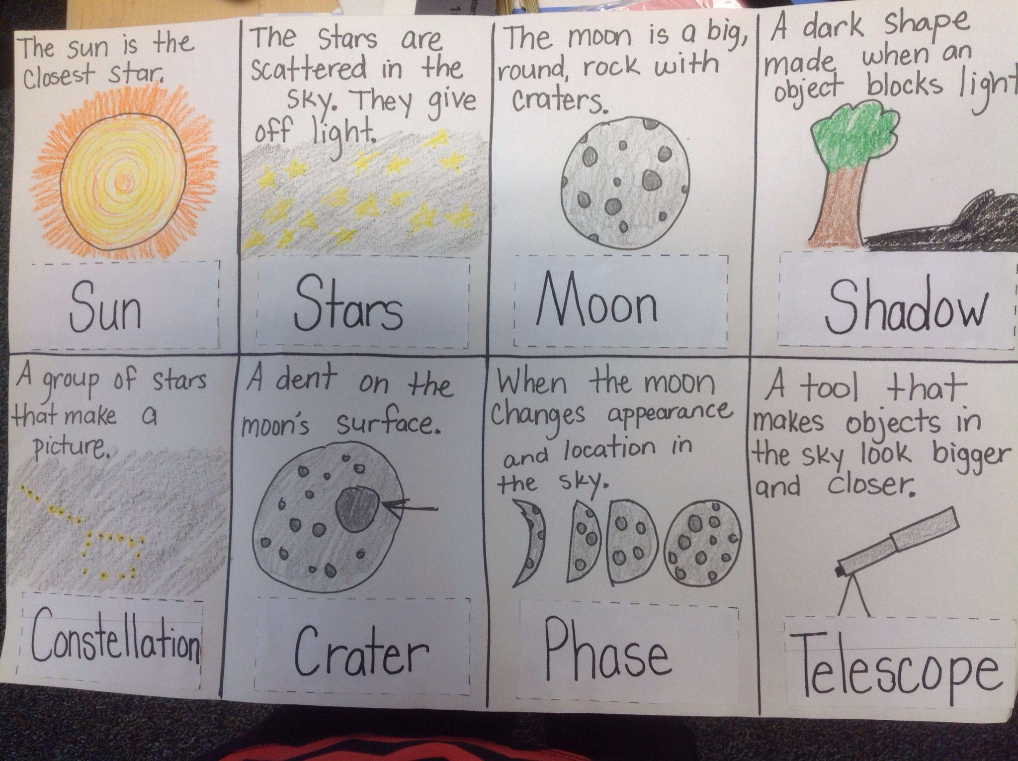 1st Grade Science Worksheets On Matter