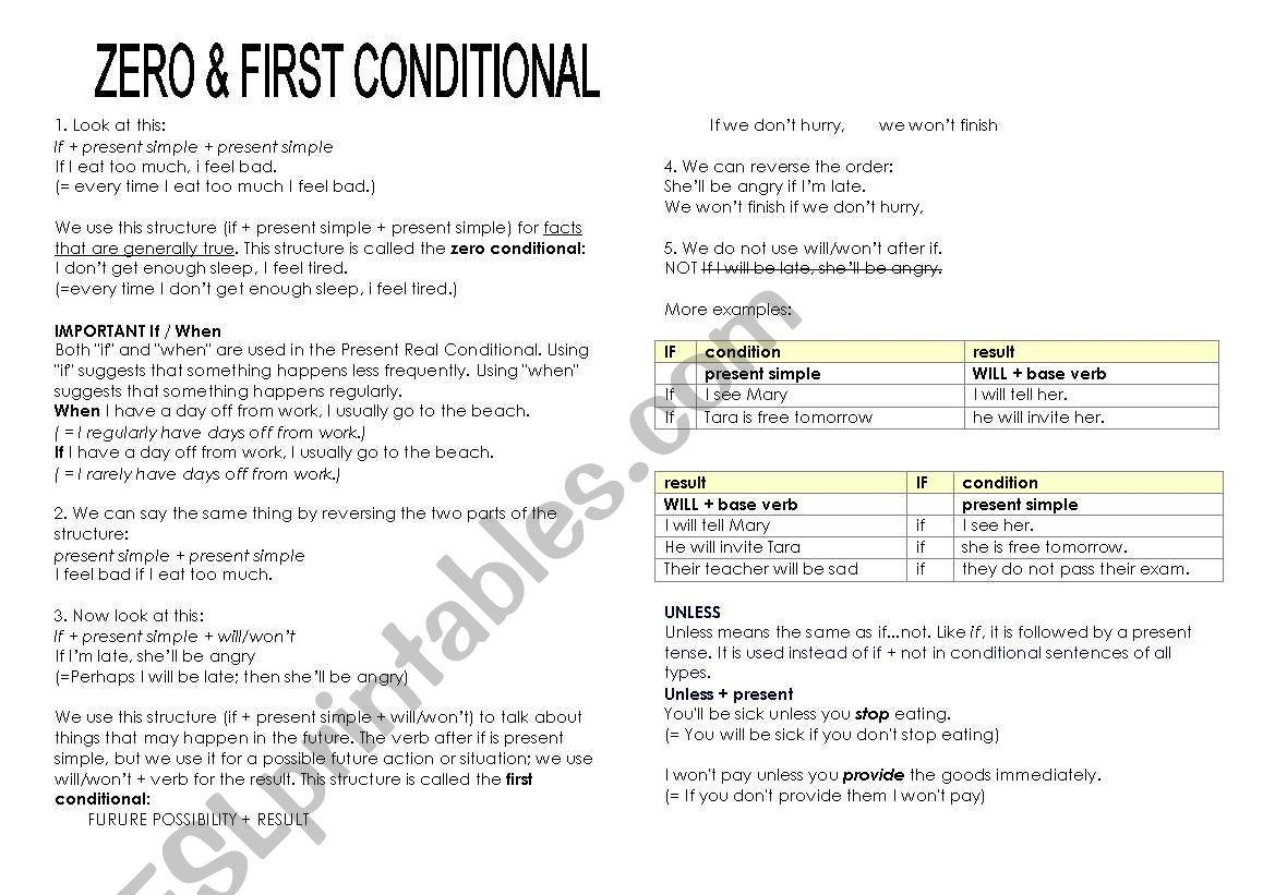 English Exercises Zero And First Conditional