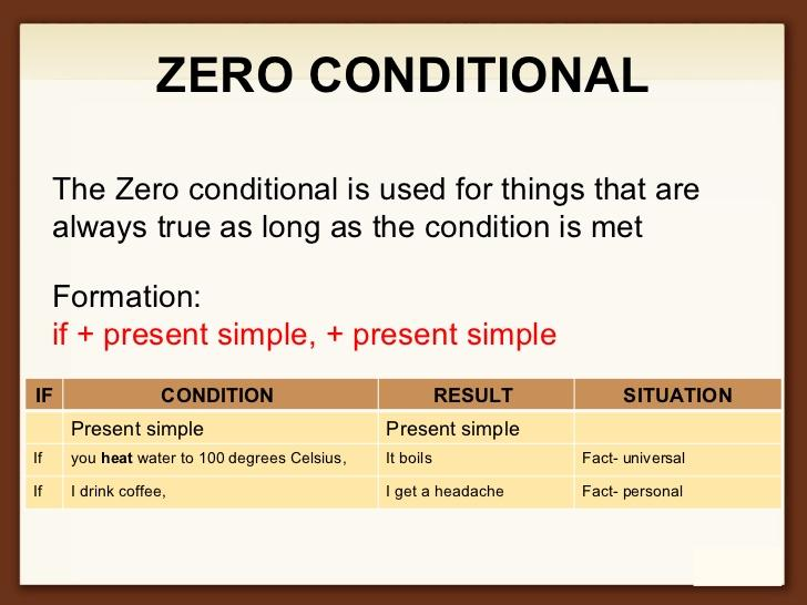 English Exercises Zero First Second Conditional