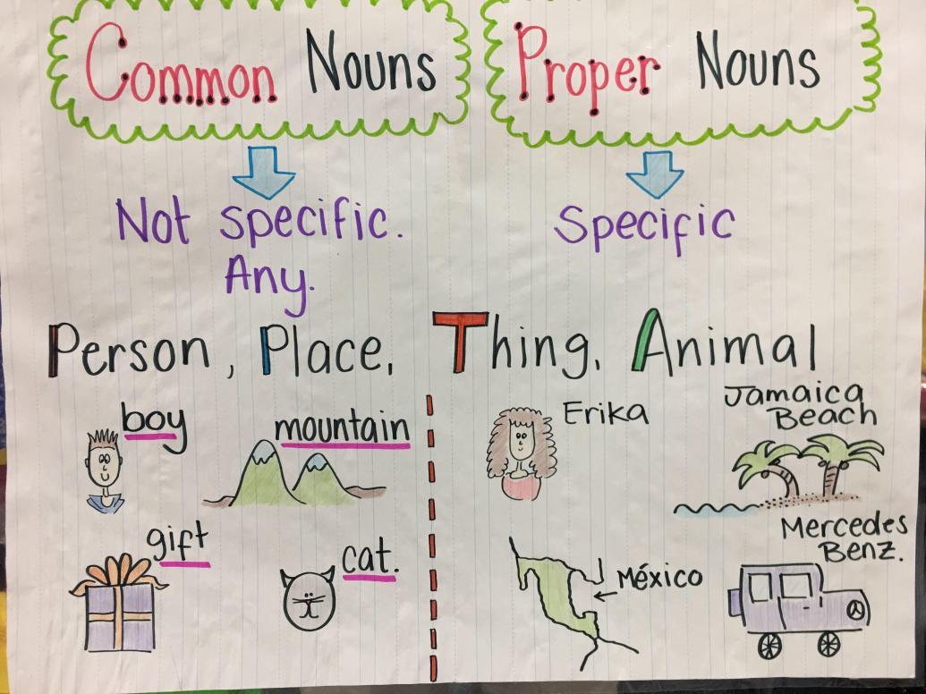 First Grade Noun Worksheets Pdf