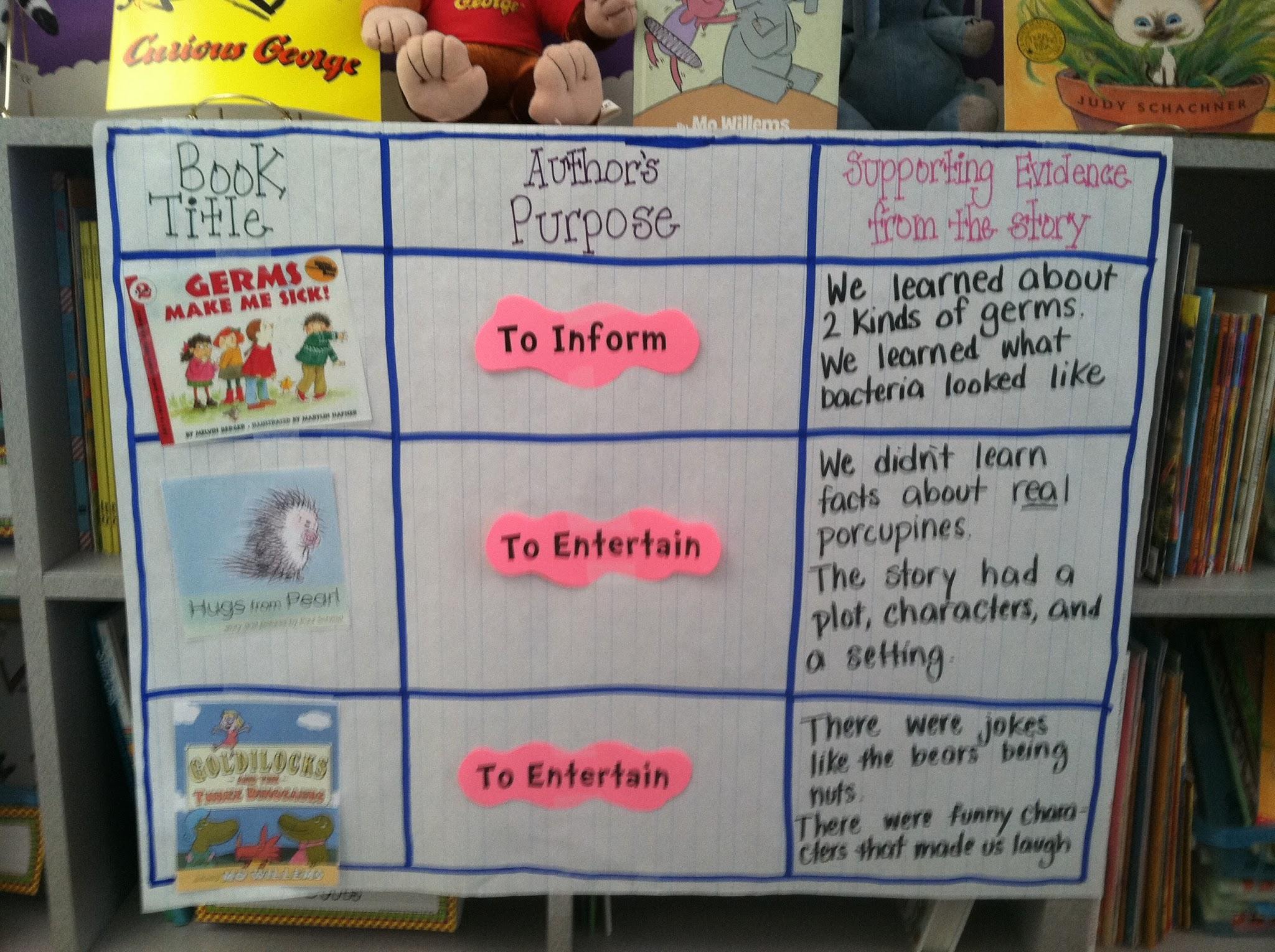 Free Printable First Grade Main Idea Worksheets