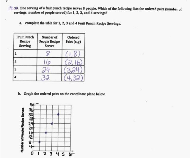 6th Grade Math Homework Worksheets