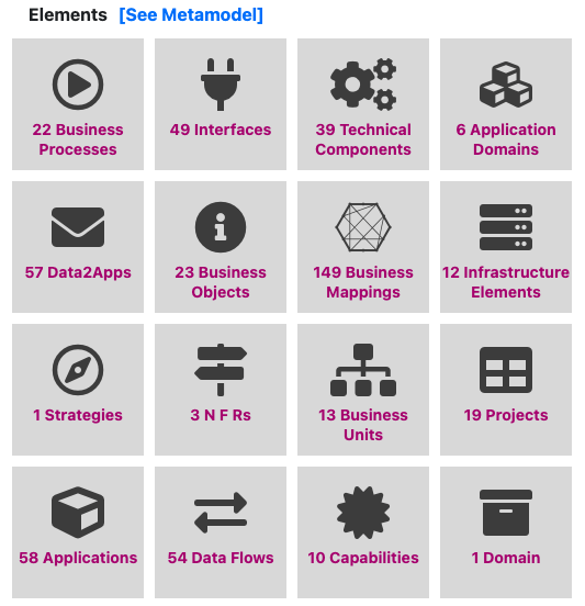 smart360-EAM-Elements