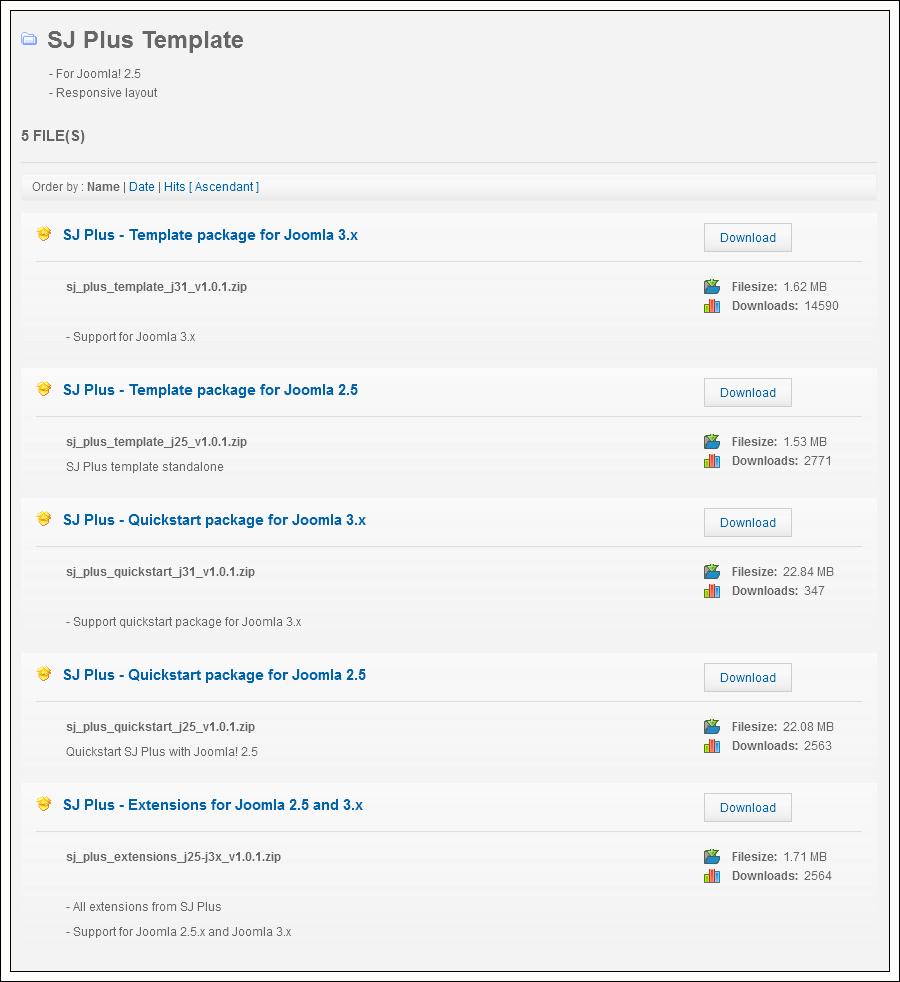 SJ Plus Template Userguide