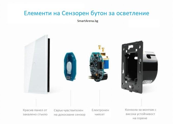 елементи на сензорен ключ