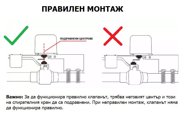 монтаж на клапан