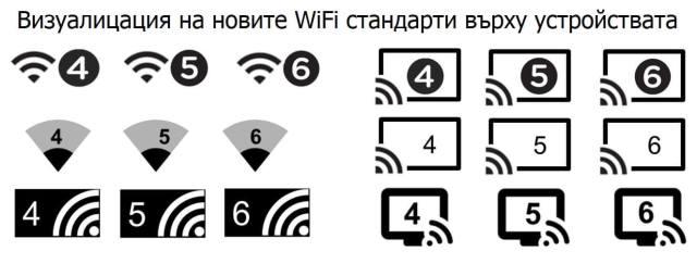нов WiFi 6