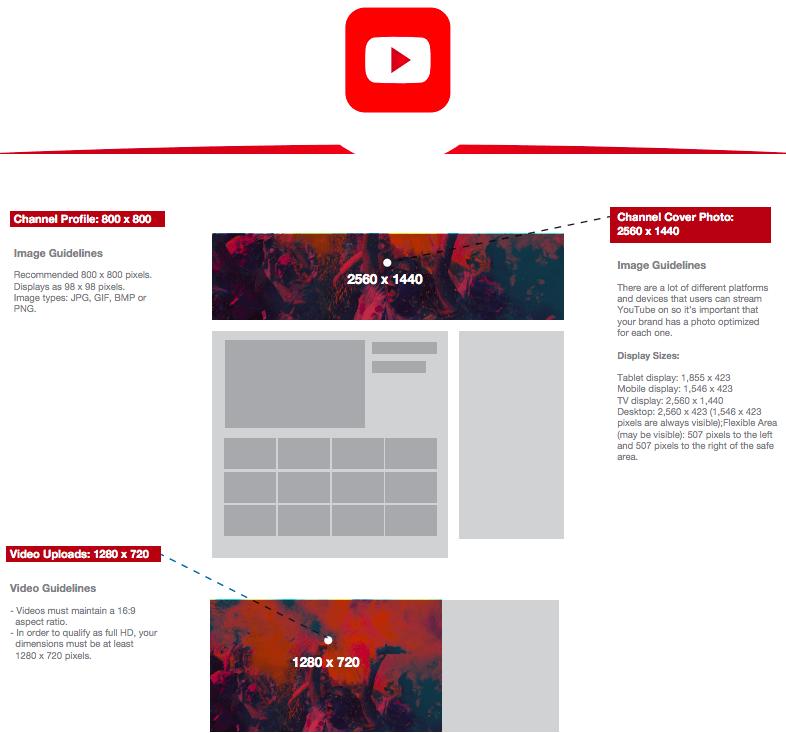 Youtube bildstorlek bild storlek Youtube