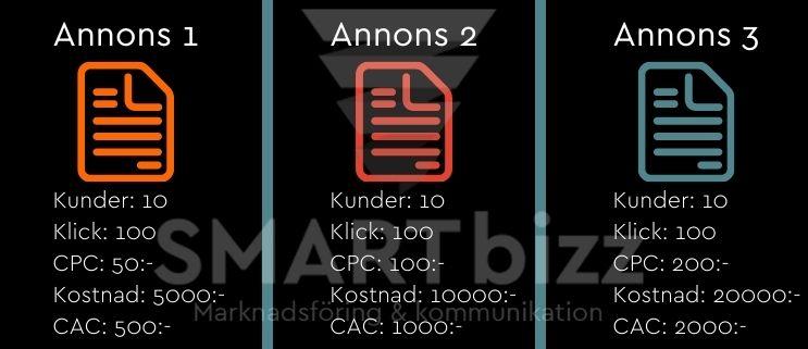 CAC betyder förkortning