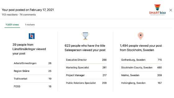 statistik LinkedIn