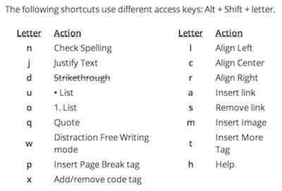 shortcuts-2