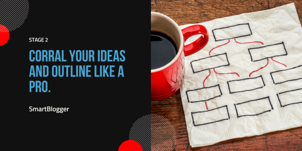Stage 2: Corral your ideas and outline like a pro.