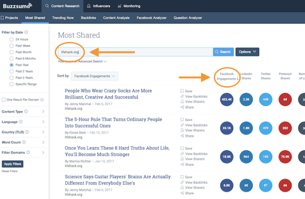 Buzzsumo - FB Engagement