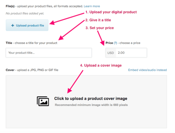 Upload digital product, cost & cover image