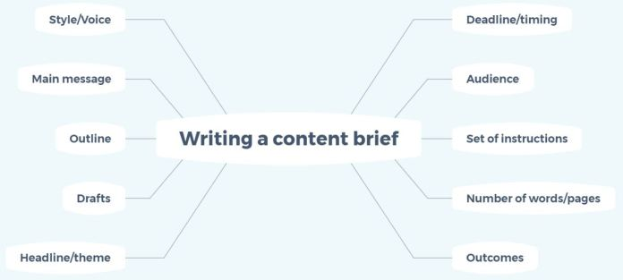 Metaphor Examples - Brainstorming 1