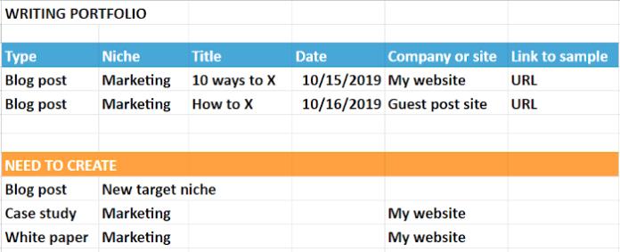 writing portfolio example spreadsheet