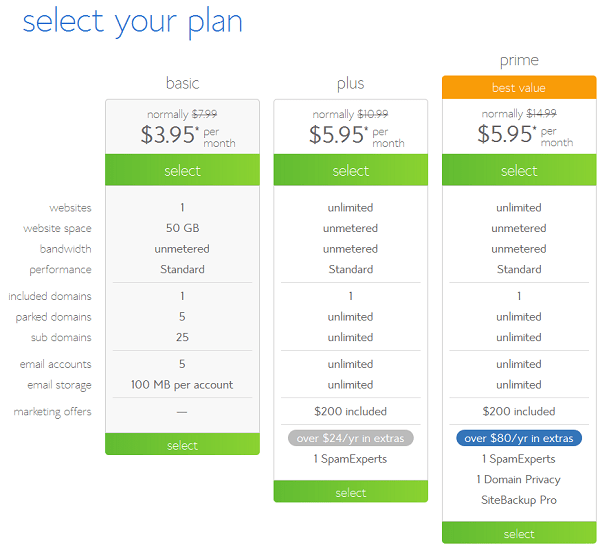 Select your BlueHost Web Hosting Plan