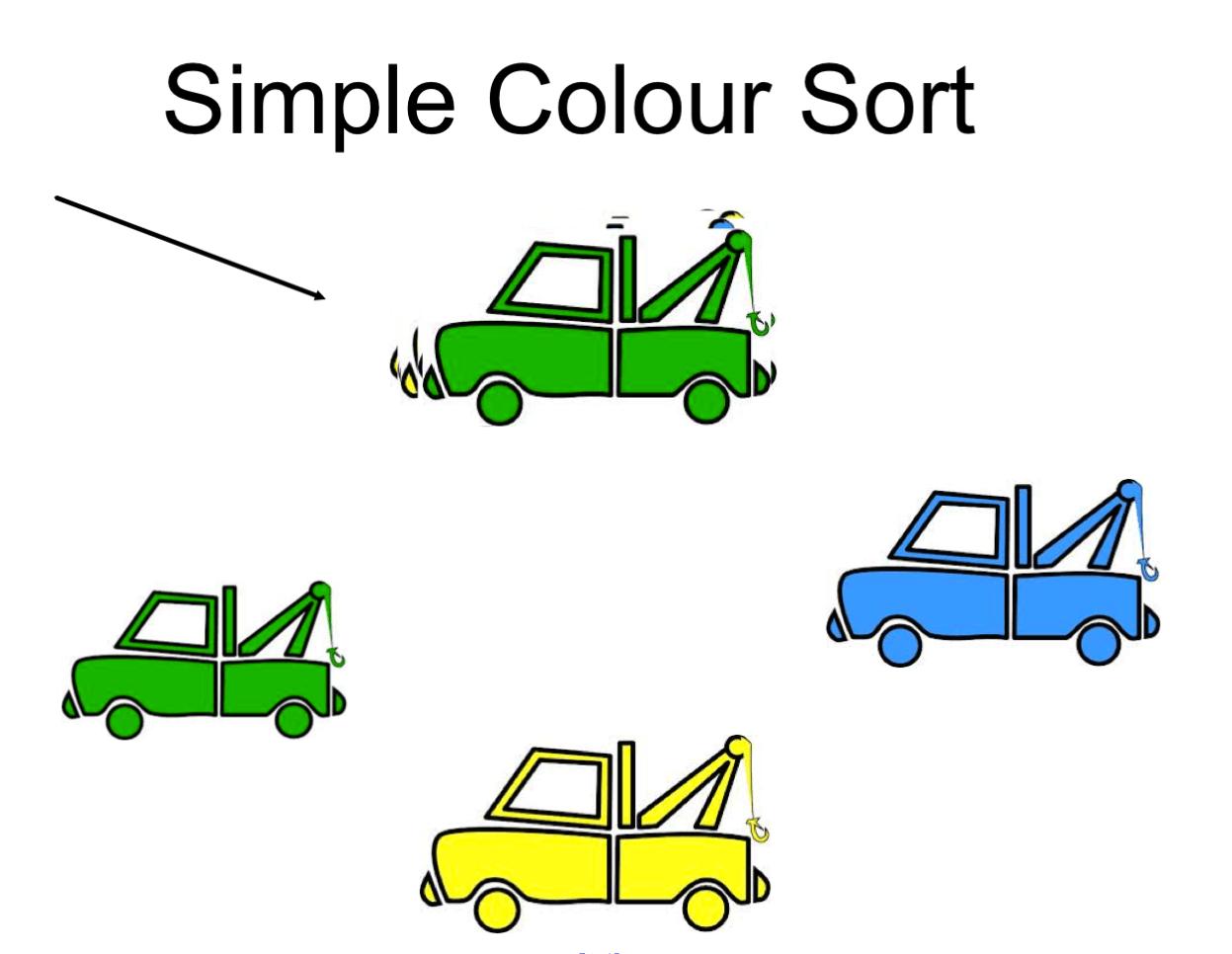 Simple Colour Sort Smart Notebook Smart Board Ideas