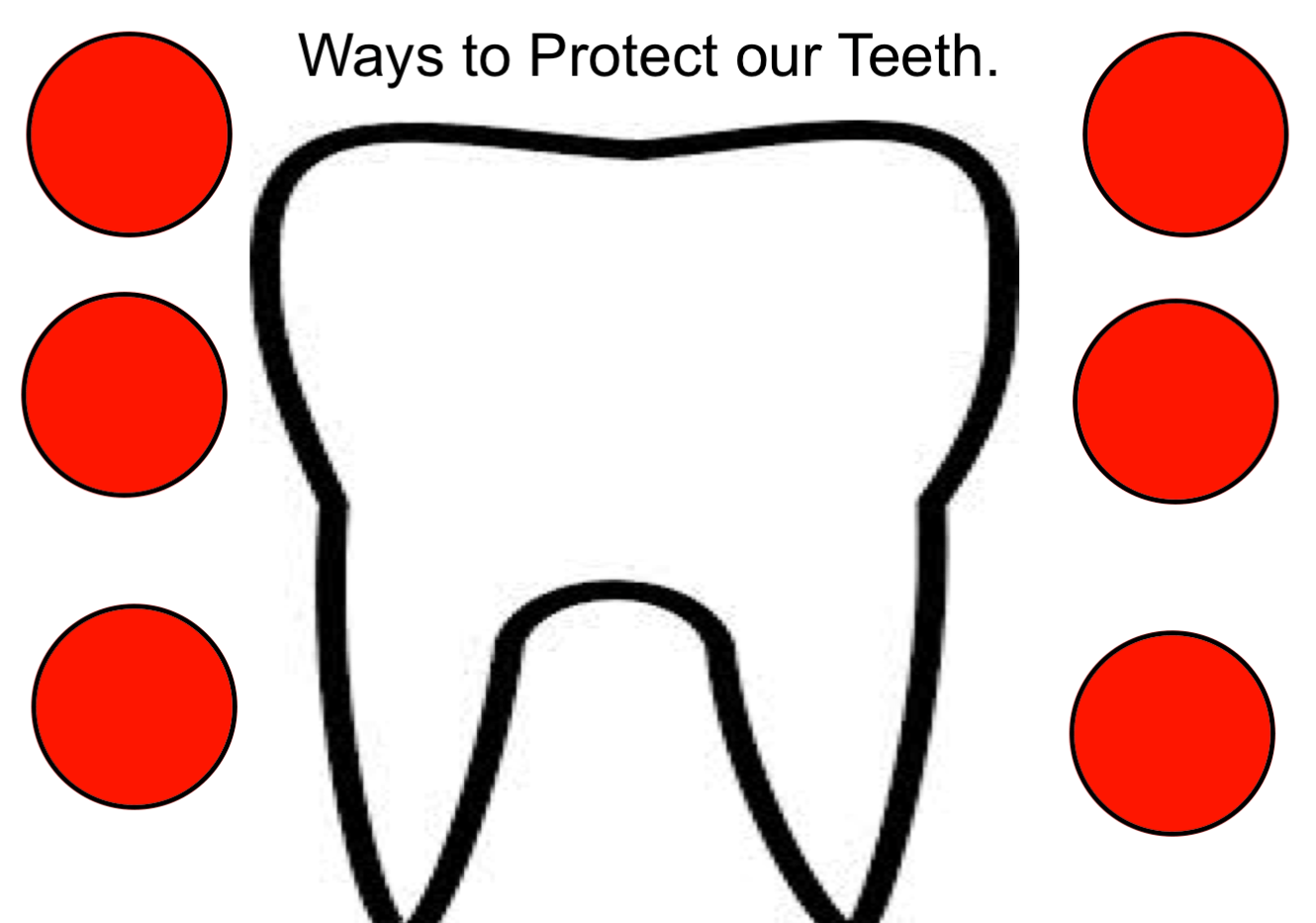 Ways To Protect Your Teeth Smart Notebook Smart Board