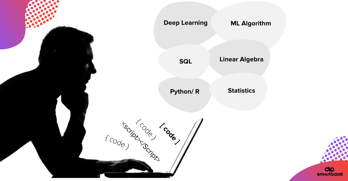 Data scientist skillset