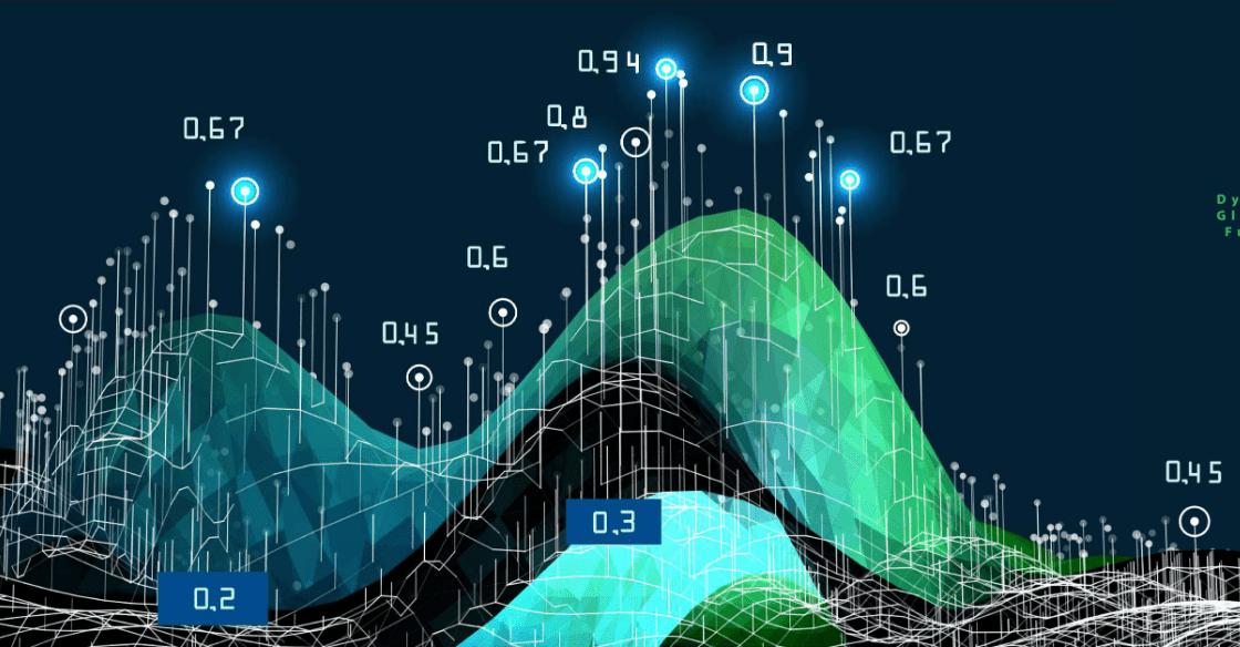 Image of predictive analytics