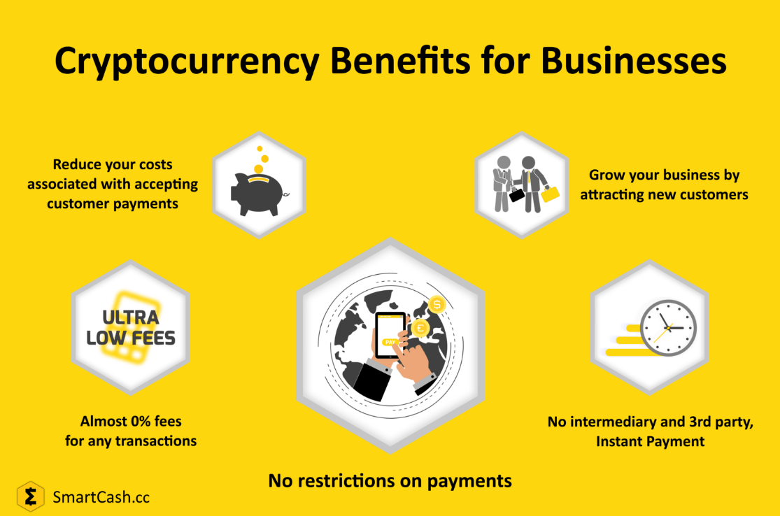 The Business Benefits Of Accepting Cryptocurrency