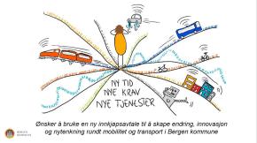 Bergen - skjermbilde