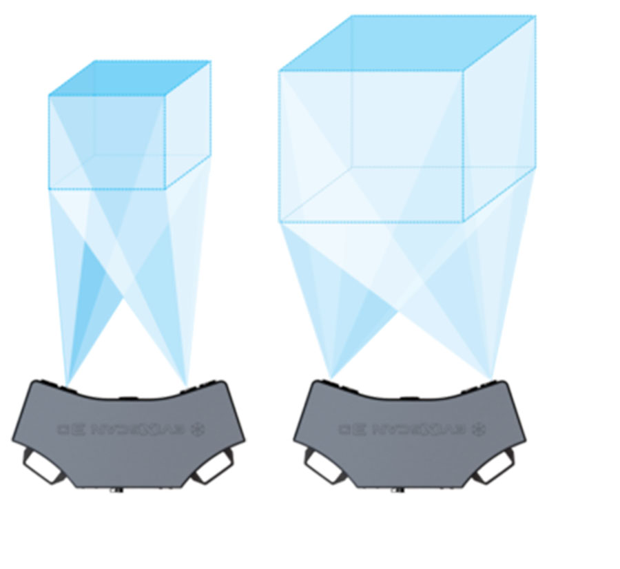 eviXscan 3D Loupe+ 3D scanner - 2 scanning ranges