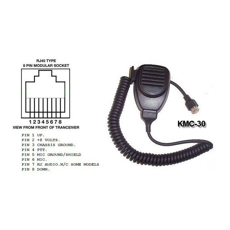 Micrófono KMC-30/RJ45 para equipos Kenwood