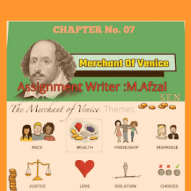The Merchant of Venice |Questions, Summary