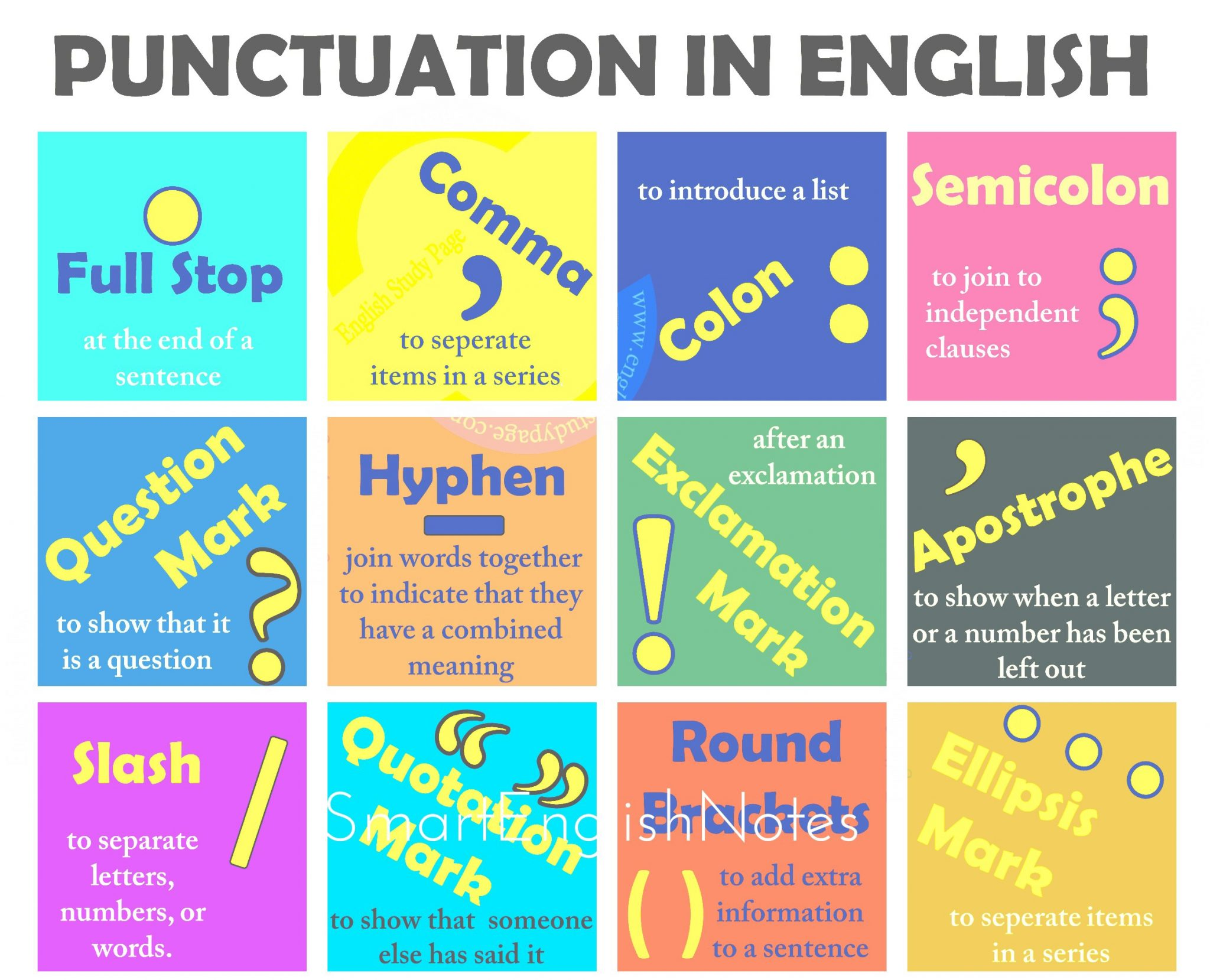Punctuation: Definition, Types and Usage Rules 1