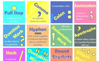 Punctuation: Definition, Types and Usage Rules 218