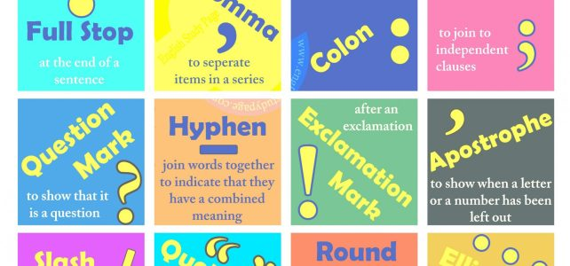 Punctuation: Definition, Types and Usage Rules
