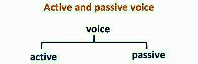 What is Active Voice and What is Passive Voice? 1