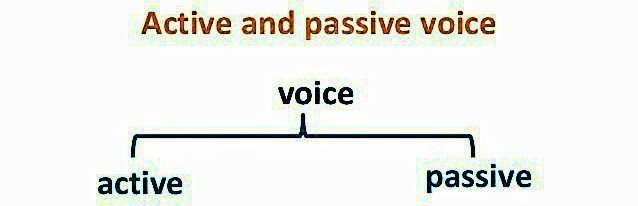 How to Form Passive Voice? 1