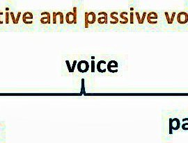 How to Form Passive Voice?