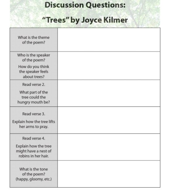 Trees Poem Questions