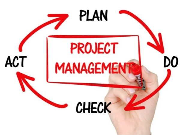 project management workflow showing all the processes - streamline business processes