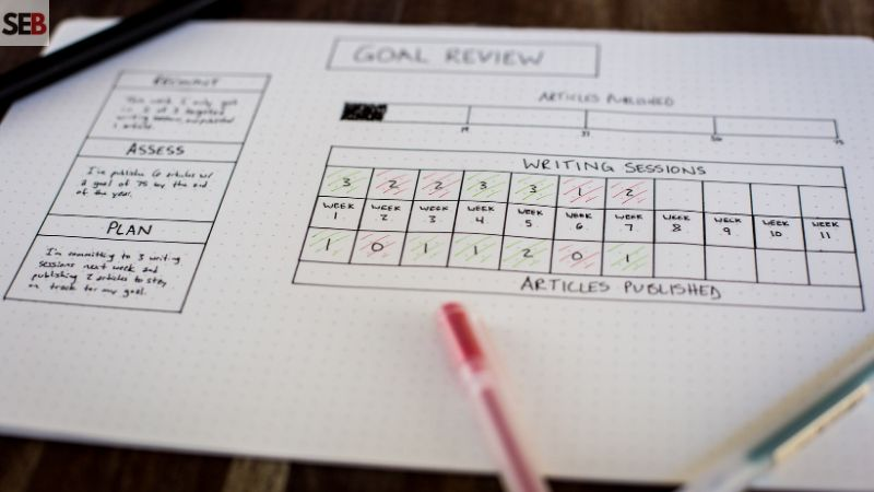 A goal review sheet for new year resolution