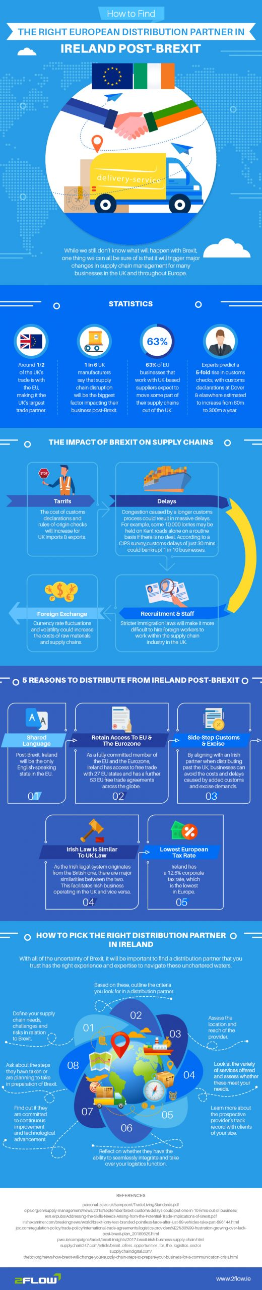 how to find the right european distribution partner in ireland post brexit