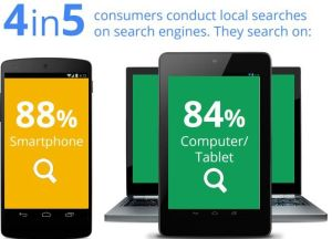 local seo tips for small businesses in Nigeria