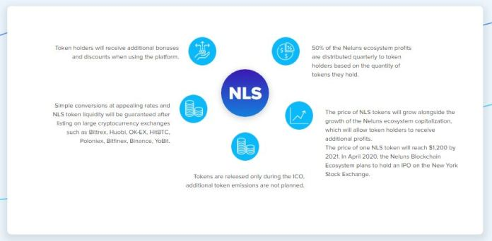 Neluns NLS Token Uses