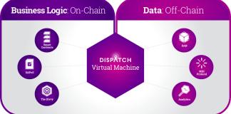 Dispatch protocol