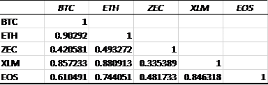 [Image: corr-2014-2019.png?resize=543%2C174&ssl=1]