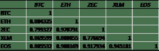 [Image: corr-2017.png?resize=509%2C163&ssl=1]