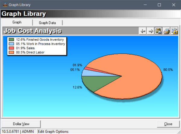 Job Cost Analysis Percent - Manufacturing Software
