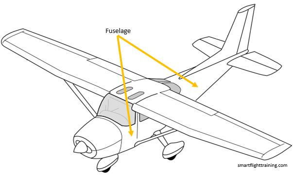 Smart Flight Training