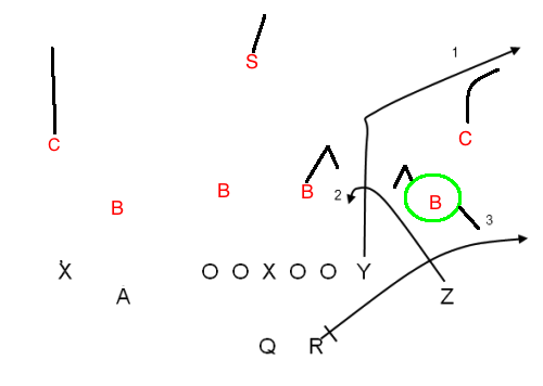 Snag, stick, and the importance of triangles (yes