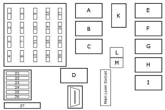 Схема блока предохранителей и реле ZEE (450 дизель до 2004