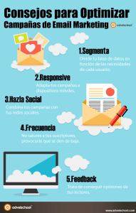 INFOGRAFIA-optimizar-email-marketing